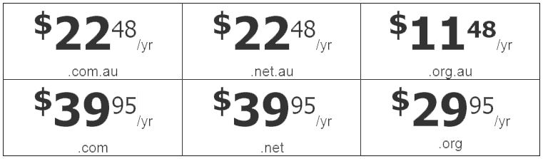 Here are some of the most common top level domain names and prices